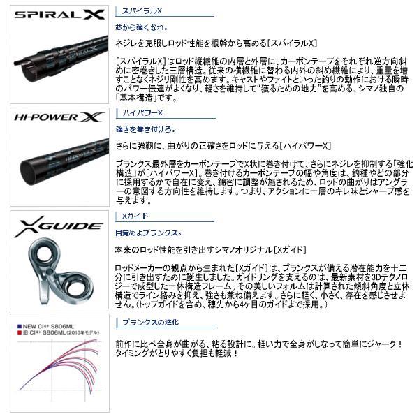 ≪'17年6月新商品!≫ シマノ '17 セフィア CI4+ S806L 〔仕舞寸法 132.9cm〕 【保証書付】