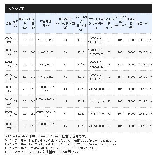 【送料・代引手数料サービス】 ≪'18年8月新商品!≫ シマノ '18 オシア コンクエスト CT 300PG(右)