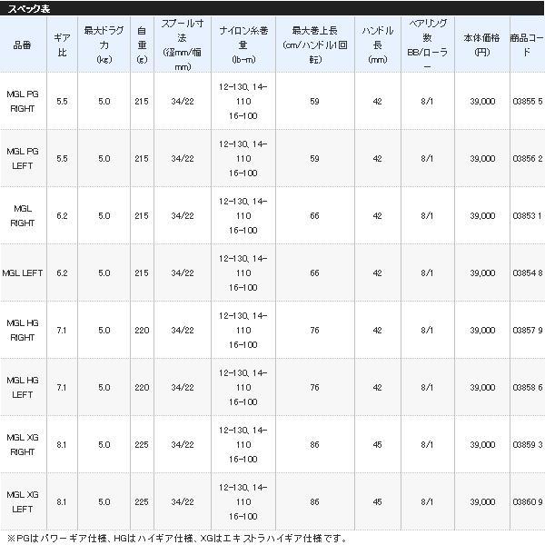 ≪'18年4月新商品!≫ シマノ '18 バンタム MGL HG LEFT|fugashop2|03