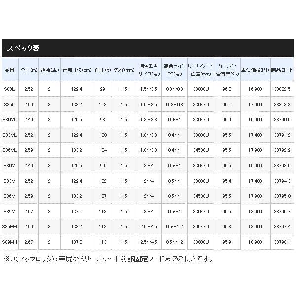 ≪'18年7月新商品!≫ シマノ '18 セフィア BB S89M 〔仕舞寸法 137.0cm〕