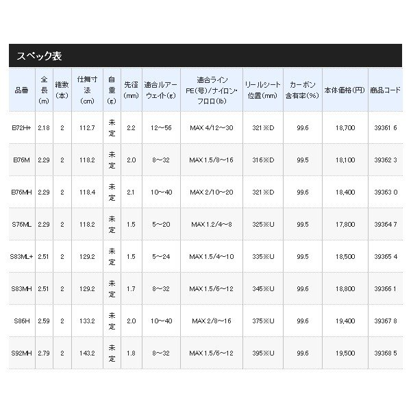 ≪'19年3月新商品!≫ シマノ ハードロッカー BB S92MH 〔仕舞寸法 143.2cm〕 【大型商品1/代引不可】