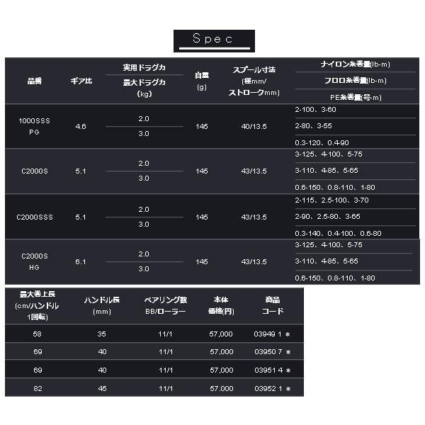 ≪'19年3月新商品!≫ シマノ '19 ヴァンキッシュ C3000SDHHG