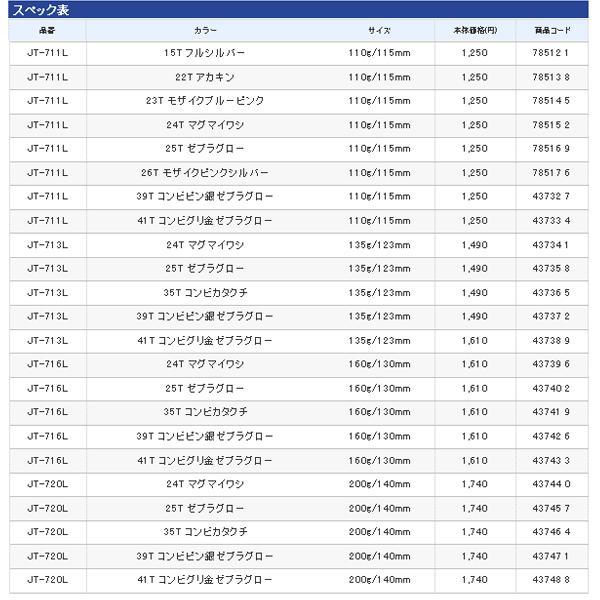 シマノ オシア スティンガーバタフライ センターサーディン JT-716L 160g/130mm 25T ゼブラグロー 【4個セット】