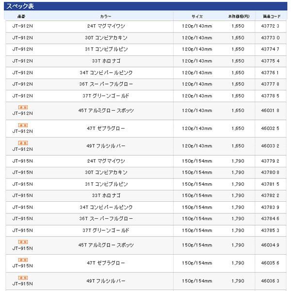 シマノ オシア スティンガーバタフライ ぺブルスティック JT-915N 150g/154mm 37T グリーンゴールド 【4個セット】