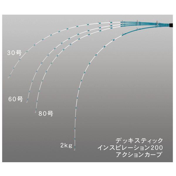 アルファタックル(alpha tackle) MPG デッキスティック インスピレーション 231 〔仕舞寸法 188cm〕 [バット別売り] 【大型商品1/代引不可】