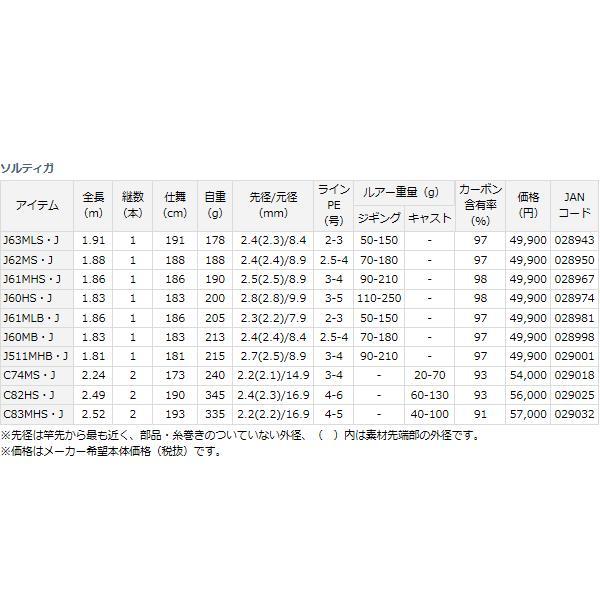 ≪'16年1月新商品!≫ ダイワ ソルティガ J62MS・J 〔仕舞寸法 188cm〕 【大型商品1/代引不可】