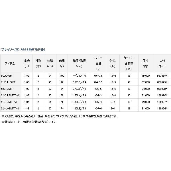 ≪'17年9新商品!≫ ダイワ プレッソ-LTD AGS(SMTモデル) 61L-SMTT・J 〔仕舞寸法 95cm〕 【保証書付】