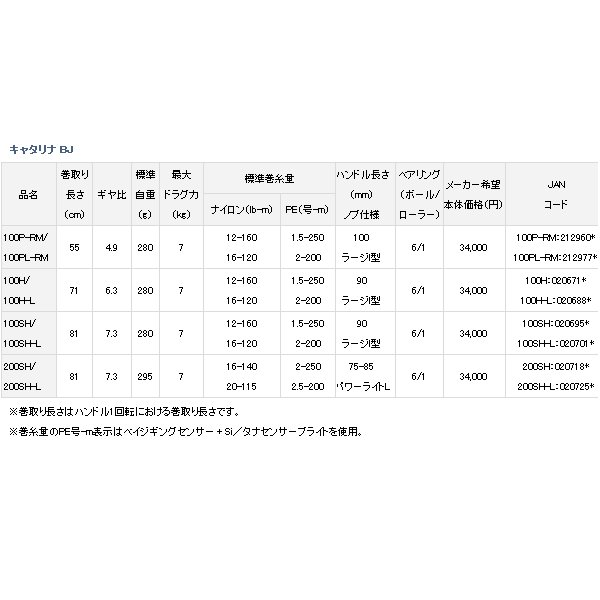 ≪'17年5月新商品!≫ ダイワ キャタリナ BJ 100P-RM