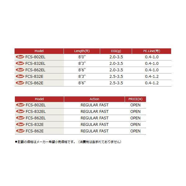 ≪新商品!≫ メジャークラフト ファーストキャスト エギングモデル FCS-862E