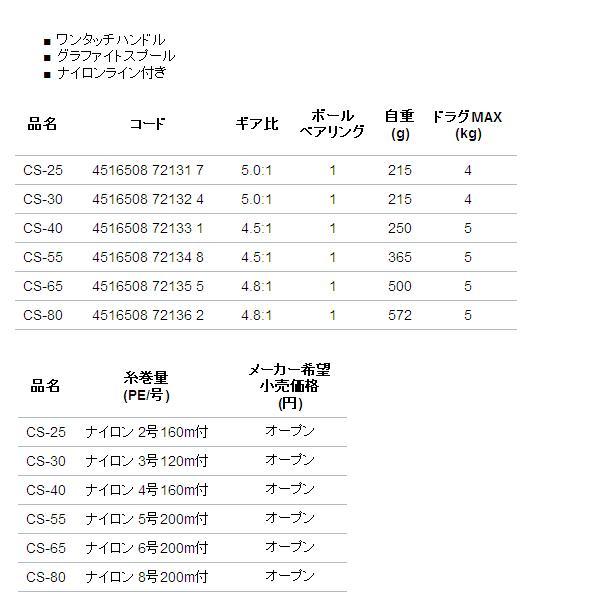 オクマ(okuma) カスケード 65
