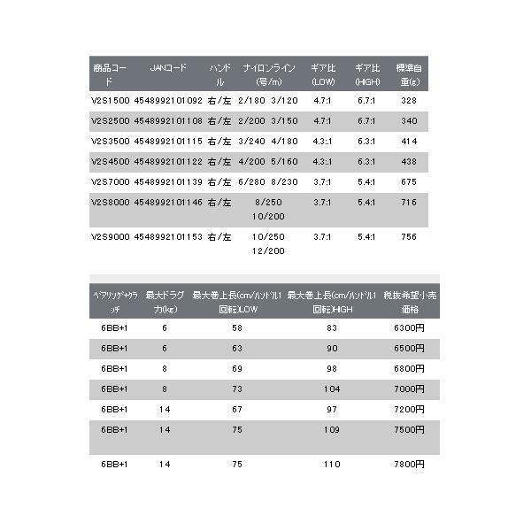 ≪'16年4月新商品!≫ PROX バルトム2 スピード V2S3500