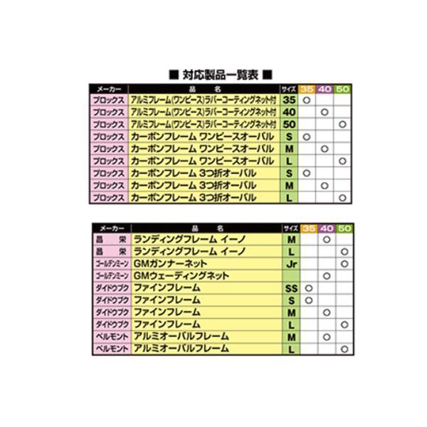 ≪'16年3月新商品!≫ PROX スペアラバー コーティングネット (オーバル型) ブルー 40 PX94040B