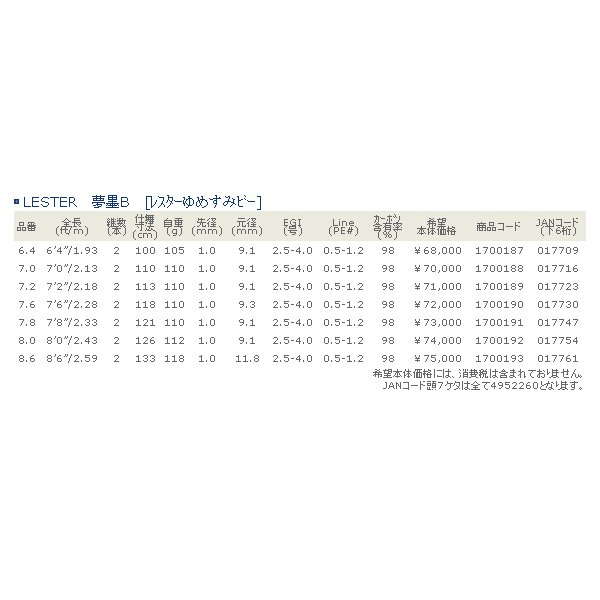 ≪'17年4月新商品!≫ 宇崎日新 レスター 夢墨B 7.6 〔仕舞寸法 118cm〕   【保証書付】
