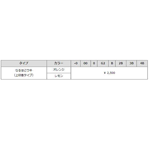 山元工房 プロ山元ウキ なるほどウキ (上級者タイプ) -0〜4B