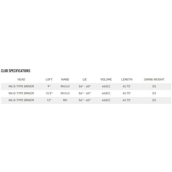 右用 テーラーメイド 2019年 M6 Dタイプ ドライバー US仕様 カスタムシャフト (KUROKAGE / TENSEI) TaylorMade 19 エムシックス D-TYPE「あすつく対応」|fujico|10