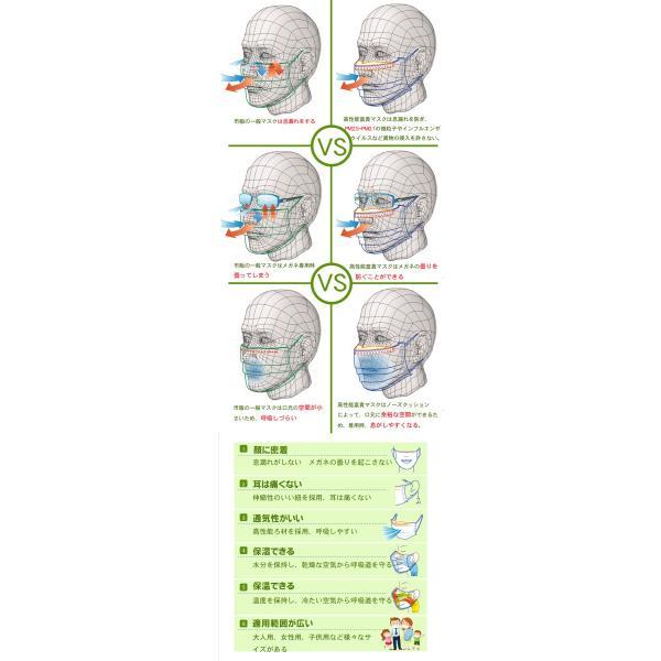 マスク サージカルマスク 使い捨て 花粉対策 インフルエンザ予防 受験用 PM2.5対策 立体マスク N95マスク(富貴マスク 大人40枚 絹感覚)薄いが高性能|fuki-lingerie|04