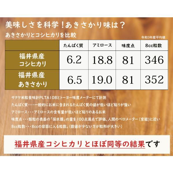 お米 無洗米 5kg あきさかり 福井県産 白米 5kg 特A 29年産 送料無料 一部地域を除く|fukuikomeya|04