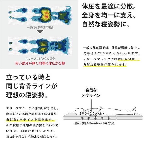 マットレス 敷布団 敷き布団 高反発 シングル 厚み8cm 体圧分散 三つ折り 敷きふとん ライズTOKYO|futon|09