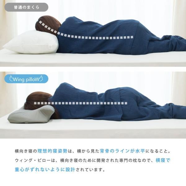 枕 まくら マクラ 低反発枕 ウイング・ピロー 枕 横向き枕 横寝で息らく ウィングピロー 快眠枕 こだわり安眠館オリジナル futon 12