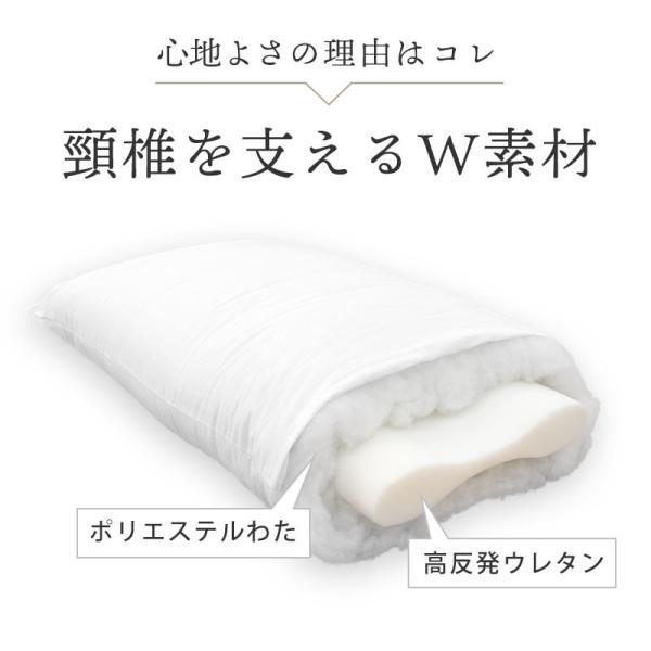 枕 まくら オルトペディコ アンナブルー スリープメディカル枕 専用ピロケース付き セット futon 03