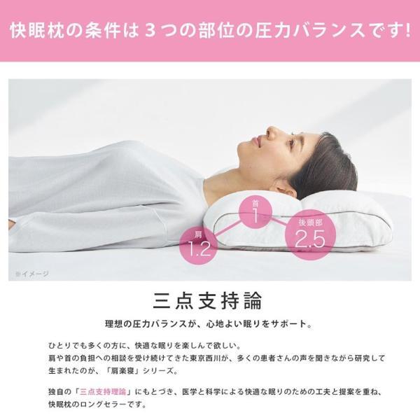 布団セット シングル 西川 健康敷きふとん 80mm 専用カバー付き + もっと肩楽寝 枕 2点セット futon 14