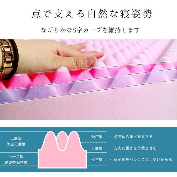 布団セット シングル 西川 健康敷きふとん 80mm 専用カバー付き + もっと肩楽寝 枕 2点セット futon 07
