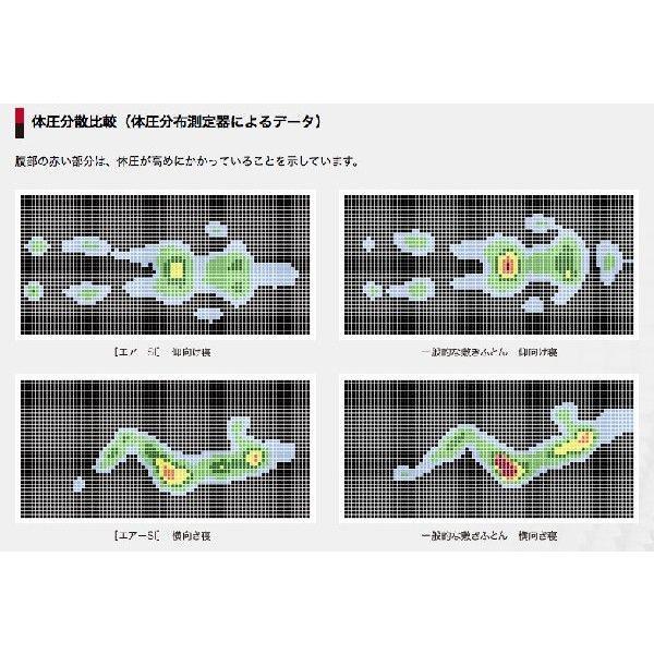 西川エアー マットレス AiR SI セミダブルサイズ レギュラータイプ REGULAR ブラック 100N 敷き布団 AI1010 Air敷きふとん|futonhouse|04