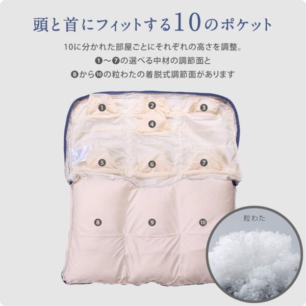 枕 じぶんまくらライト ギフト券 セミオーダーメイド お店で枕と交換 43×70cm 高さ調節 洗える ウォッシャブル|futontanaka|03