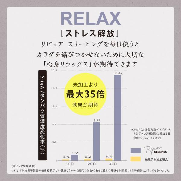 枕 ストレスフリーピロー MAX マックス 63×40cm じぶんの力で体をケアする 光電子リピュア Repure 自己回復力を高める|futontanaka|13