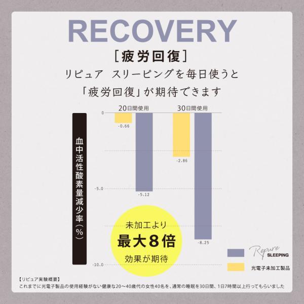 枕 ストレスフリーピロー MAX マックス 63×40cm じぶんの力で体をケアする 光電子リピュア Repure 自己回復力を高める|futontanaka|10