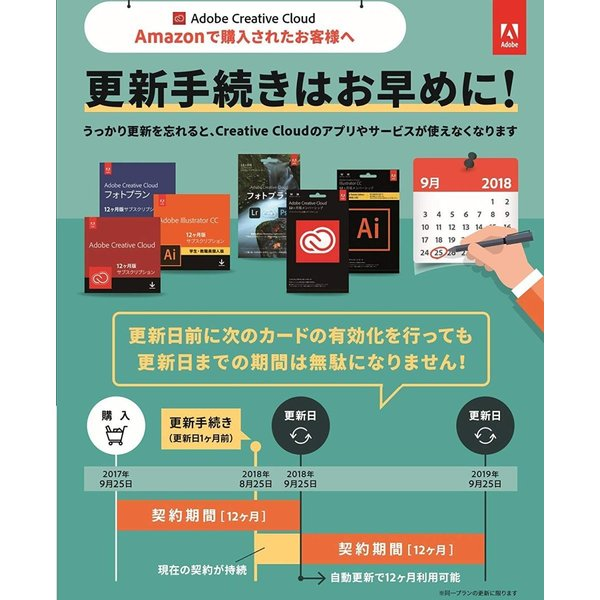 Adobe Creative Cloud コンプリート|12か月版|Windows/Mac対応|パッケージ(カード)コード版|future-ability|03