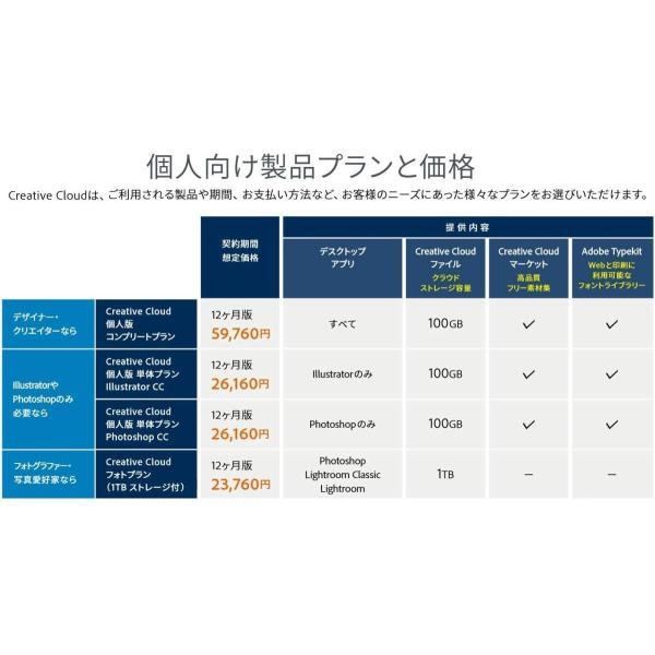 Adobe Creative Cloud コンプリート|12か月版|Windows/Mac対応|パッケージ(カード)コード版|future-ability|09