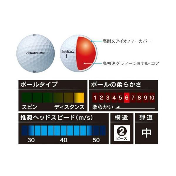 ツアーステージ EXTRA DISTANCE ゴルフボール 1ダース 2014|g-zone|02