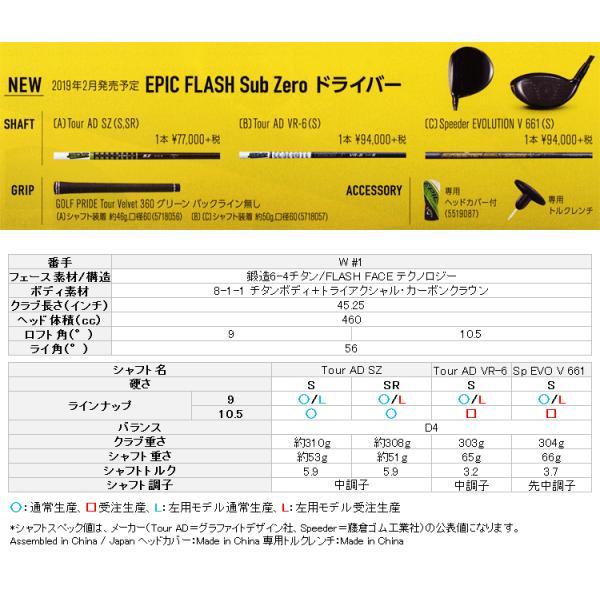 【期間限定】 キャロウェイ エピック フラッシュ サブゼロ ドライバー 日本仕様 2019年モデル EPIC FLASH|g-zone|04