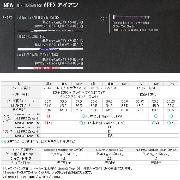キャロウェイ エイペックス アイアン 6本セット カーボン 日本仕様 2019年モデル APEX|g-zone|06
