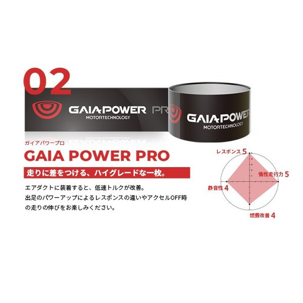 車のトルクアップ・燃費向上グッズ『ガイアパワー・プロ(GAIAPOWER PRO)』|gaiapower|05