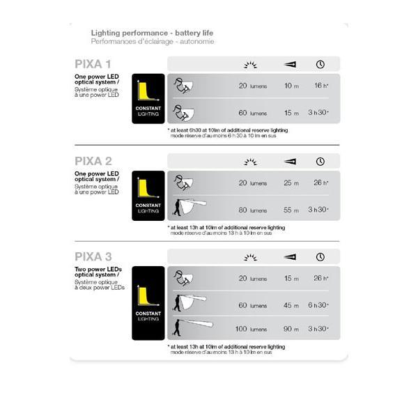 ペツル ペツル PETZL PETZL NEW PIXA 1 ペツル ニュー ピクサ 1 E78AHB2|gaku-shop|02