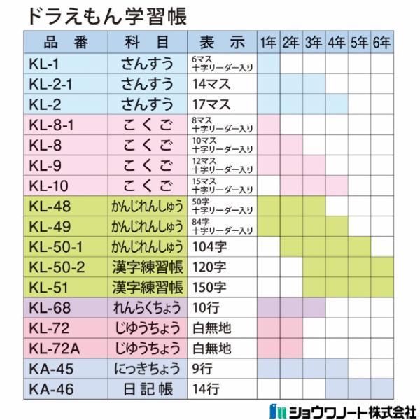 練習 帳 漢字