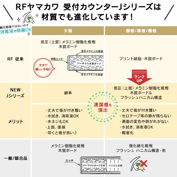 オリジナル商品【ホワイト】受付カウンター ハイカウンターW900と専用インナーデスクセット おしゃれ オフィス 執務タイプ RFHC-900W MBIT-900W garage-murabi 08