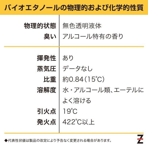 ガレージ・ゼロ バイオエタノール 発酵アルコール89.9% 4L×4個/燃料用アルコール/燃料用エタノール/