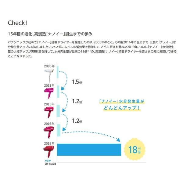 パナソニック Panasonic ヘアドライヤー ナノケア 高浸透「ナノイー」搭載 ルージュピンク EH-NA0B-RP|gbft-online|02