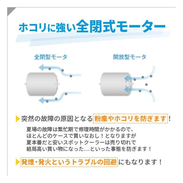 スポットエアコン スポットクーラー 業務用 スイデン 単相 100V 熱中症 工場|genbaichiba|07