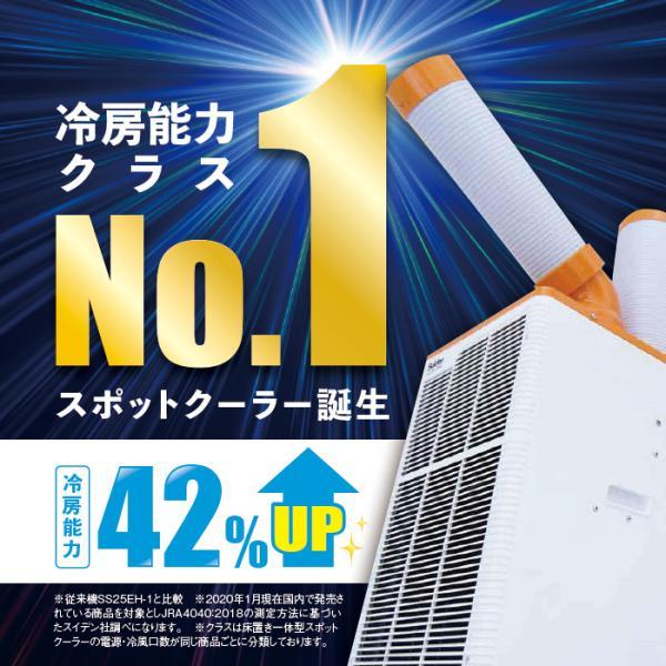 スポットエアコン スポットクーラー 業務用 スイデン 単相 100V 首振り 熱中症|genbaichiba|02