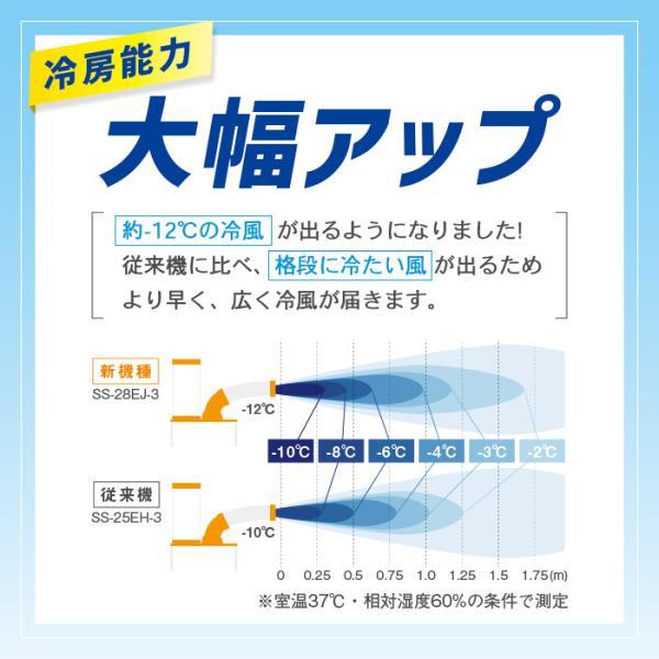 スポットエアコン スポットクーラー 業務用 スイデン 単相 100V 首振り 熱中症|genbaichiba|03