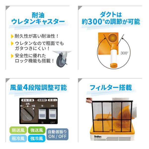 スポットエアコン スポットクーラー 業務用 スイデン 単相 100V 首振り 熱中症|genbaichiba|07