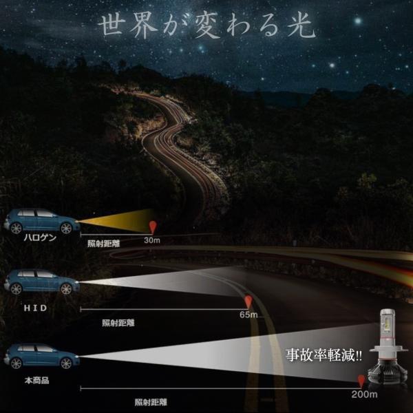 ホンダ オデッセイ RC1/2 マイナーチェンジ前 X3 LEDヘッドライト 全光束6000LM 車検対応 generation-world 02