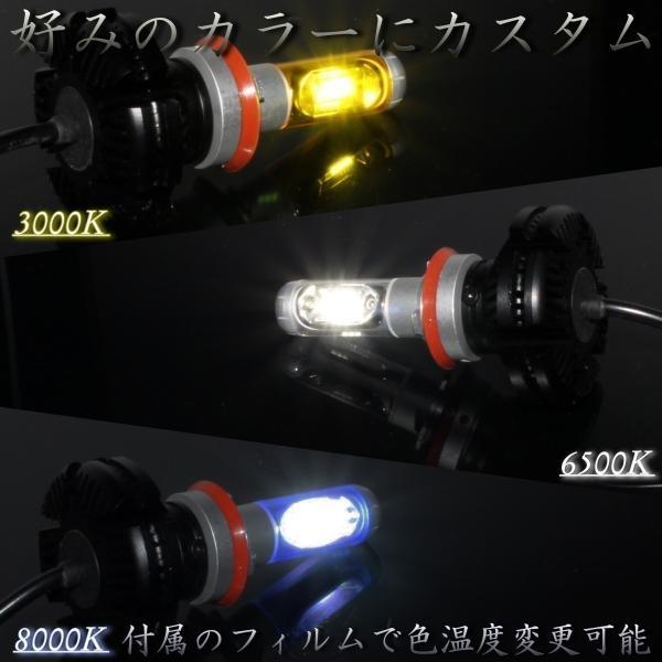 ホンダ オデッセイ RC1/2 マイナーチェンジ前 X3 LEDヘッドライト 全光束6000LM 車検対応 generation-world 03