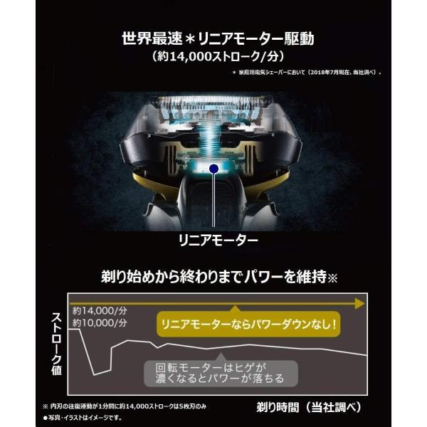 パナソニック ラムダッシュ メンズシェーバー 5枚刃 シルバー調 ES-LV9DX-S|genkidamar|08