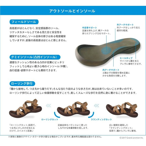 リゲッタカヌー サンダル レディース 履きやすい ぺたんこ グラディエーター gladiator sandal gjweb 05