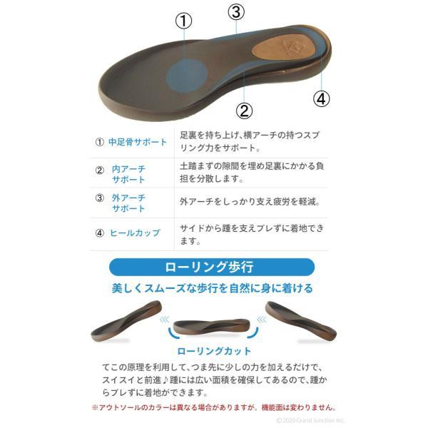 リゲッタカヌー レディース ぺたんこ 軽量 スニーカー gjweb 15